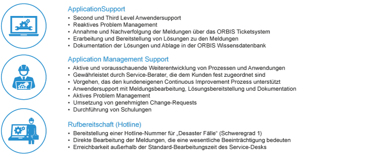 ORBIS Support Center